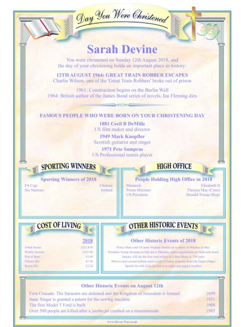 Days You Were Cristened Certificate