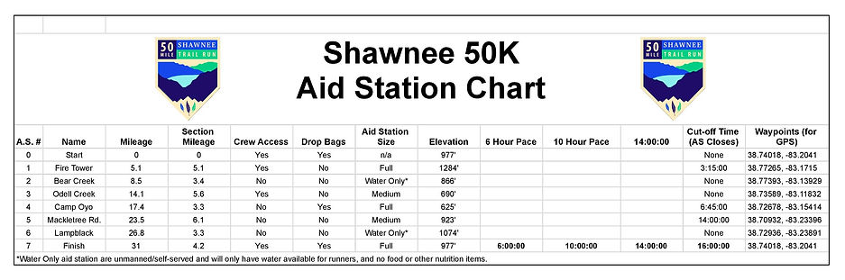 Shawnee 50K Aid Station Chart (website v