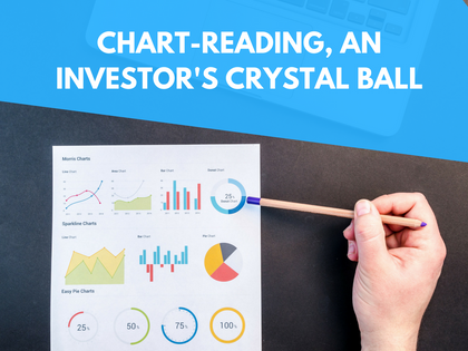 Be an Investor Series (Part 2): Importance of Chart-Reading