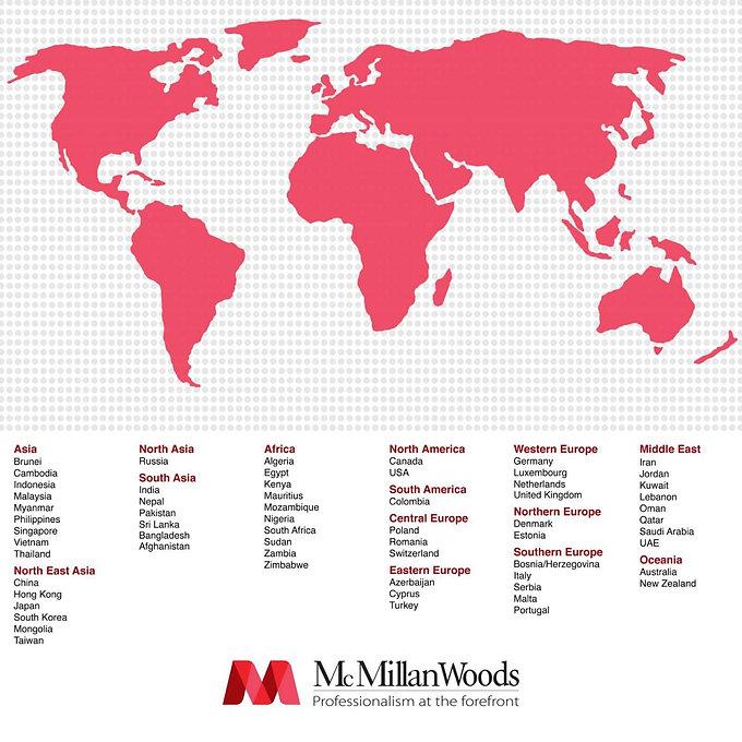McMillanWoods