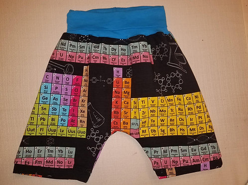 Periodic Table Shorts - 2T to 6T