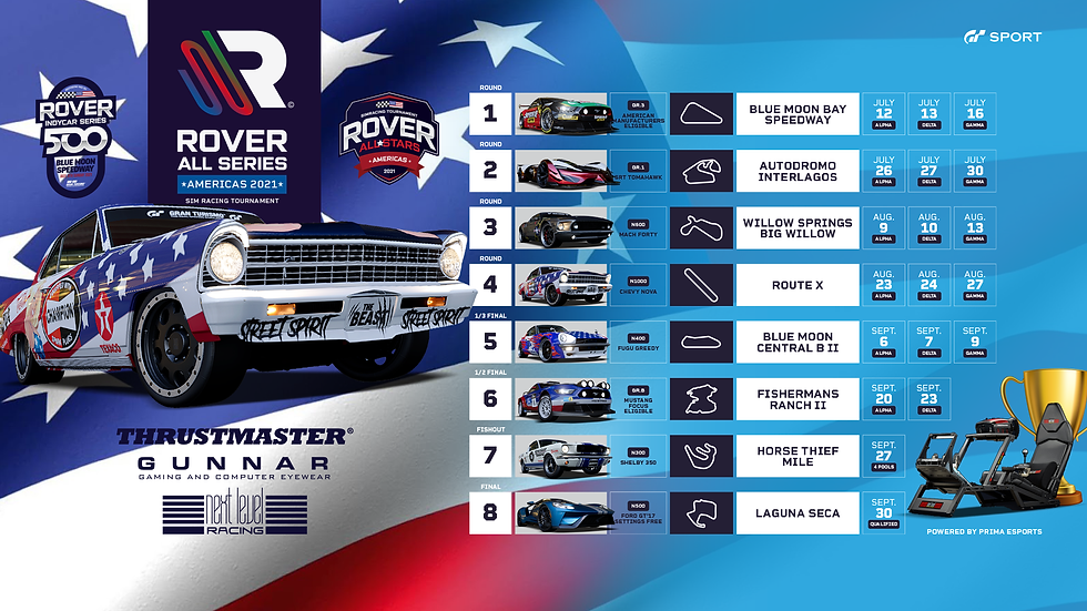 Calendier Rover Americas 2021 Update.png