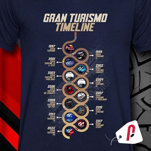 Gran Turismo Timeline Square.png