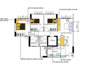Layout planning come before interior design