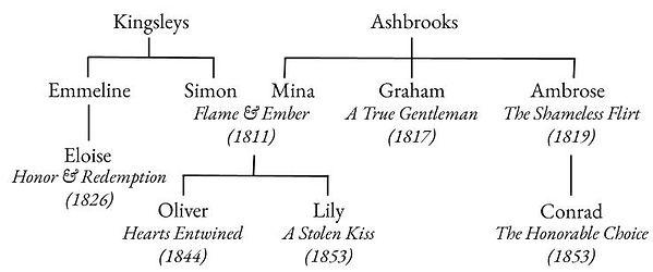 Family Tree (Book interior).jpg