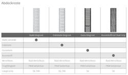 Produktsspezifikation-Roste.jpg