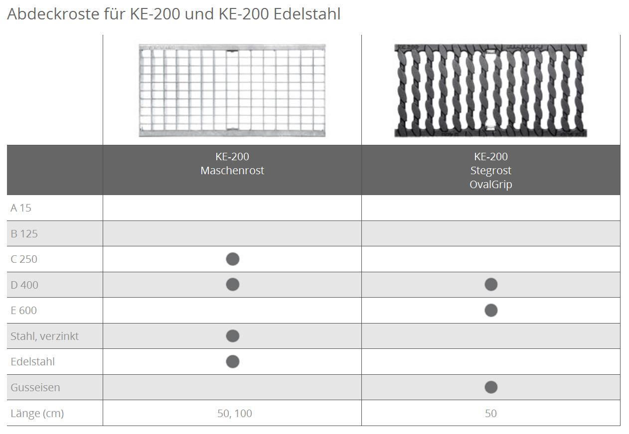 Abdeckroste-KE-200.jpg