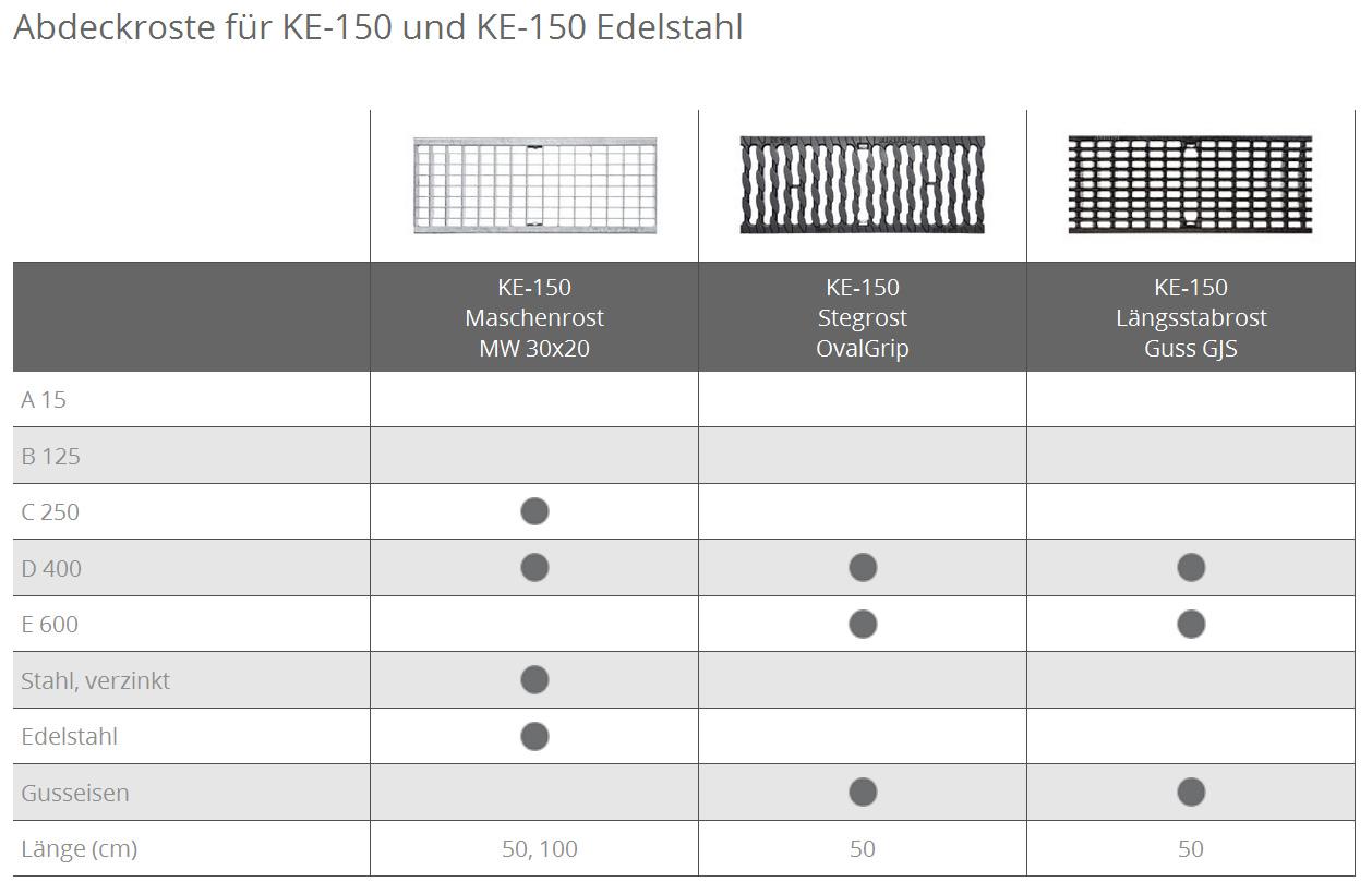 Abdeckroste-KE-150.jpg