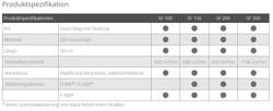 Produktspezifikation-Roste.jpg