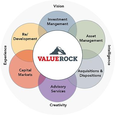 ValueRock_Graph.png