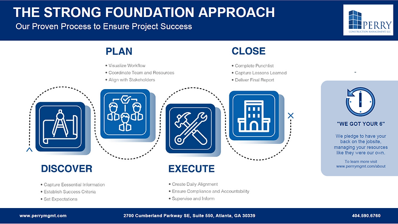 Strong Foundation Process graphic for We