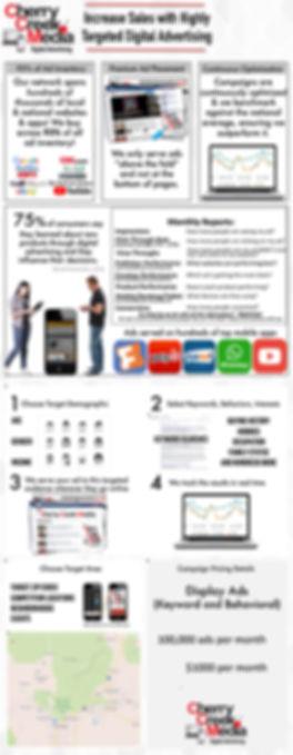 Digital advertising wth Cherry Creek Media