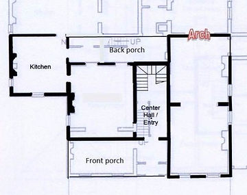 Recreated blueprint of early Edwards Place, with labeled rooms as kitchen, back porch, center hall/entry, front porch, and arch.