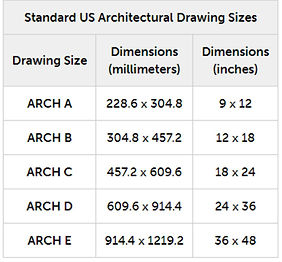 Standard US Architectural Drawings.jpg