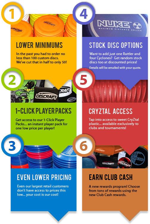 clubs_infograph.jpg