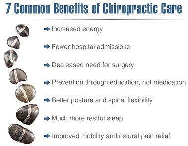 wellness chiropractic duncan sc