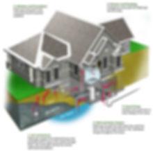 radon tesing home