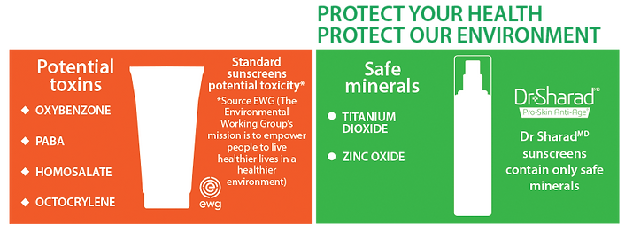dr-sharad-paul-md-protect-skin.png