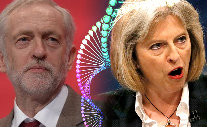Do you vote Tory or Labour? The answer may lie in your genes!