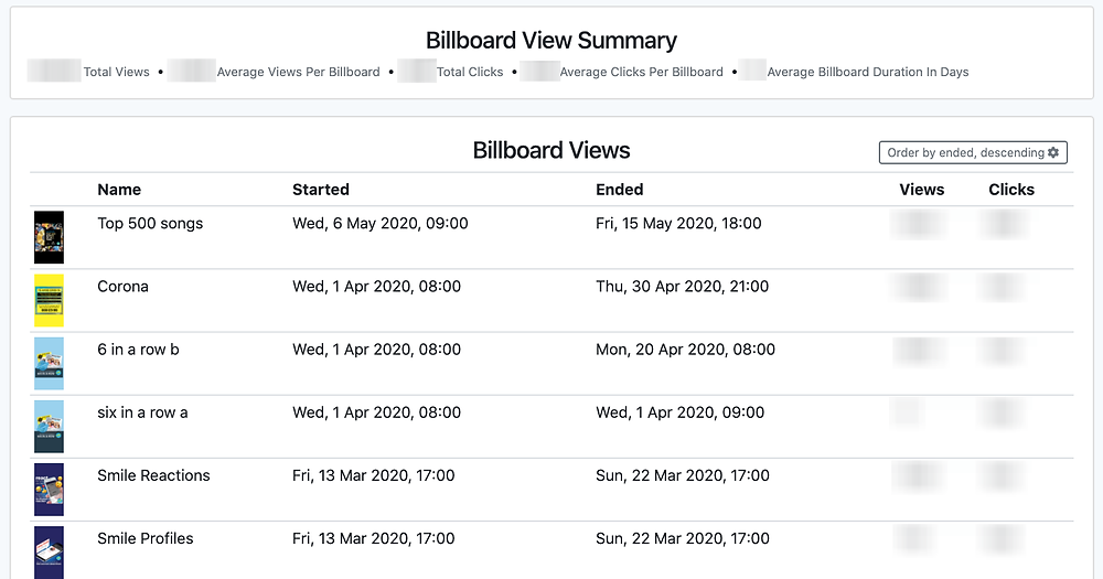 A screenshot of Metrics' Billboards View Summary