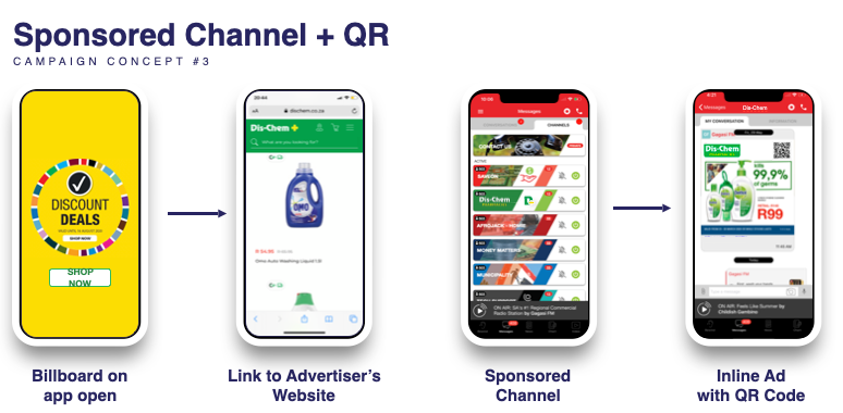 Screenshot depicting the Sponsored Channel and QR campaign implementation.