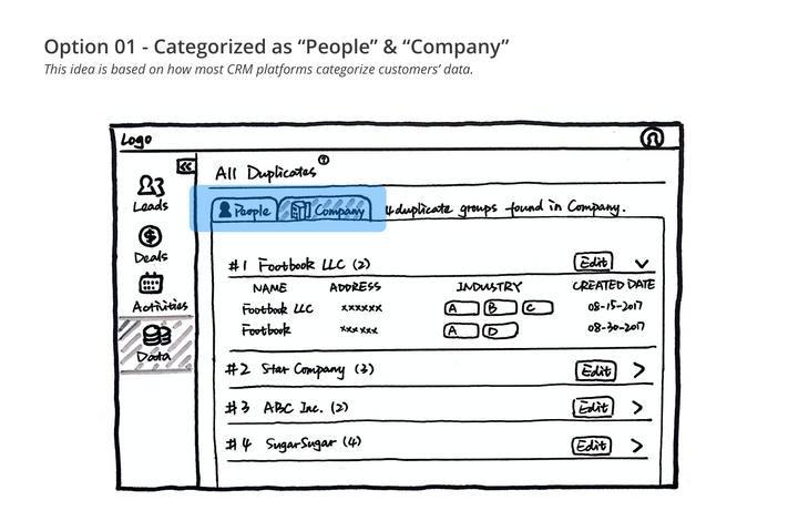 "Option01 - Categorized as ""People"" & ""Company"""