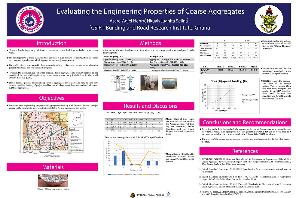 Henry Asare-Adjei - Poster Presentation finalle (Evaluating the Engineering Properties of