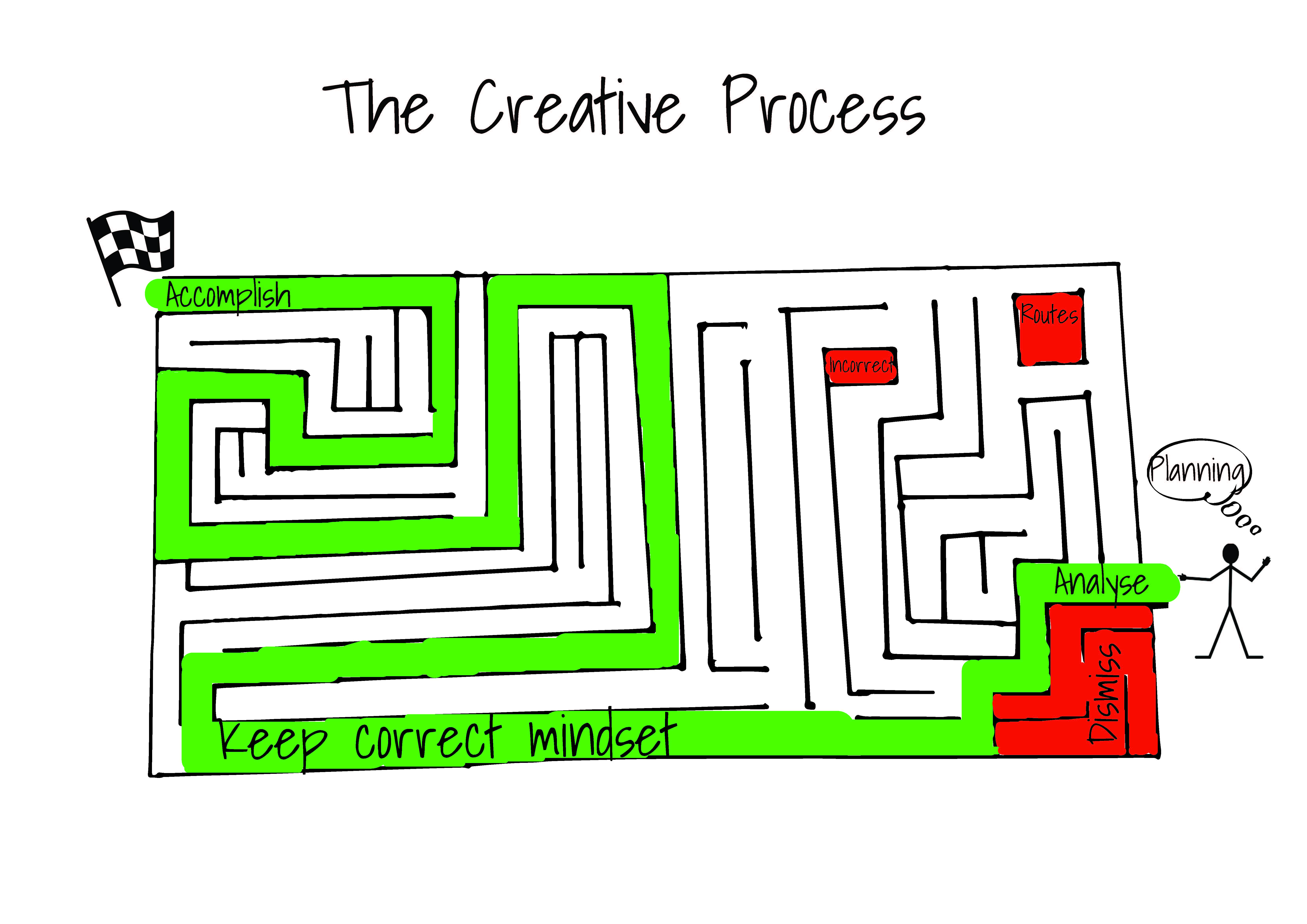Cohen Nguyen_CreativeProces_Page_3