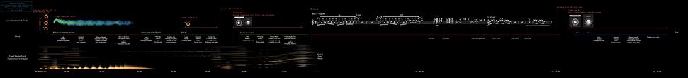 Audile's Dream Score.png