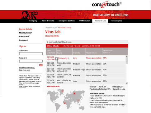 Commtouch Website