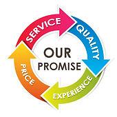 customer promise.jpg