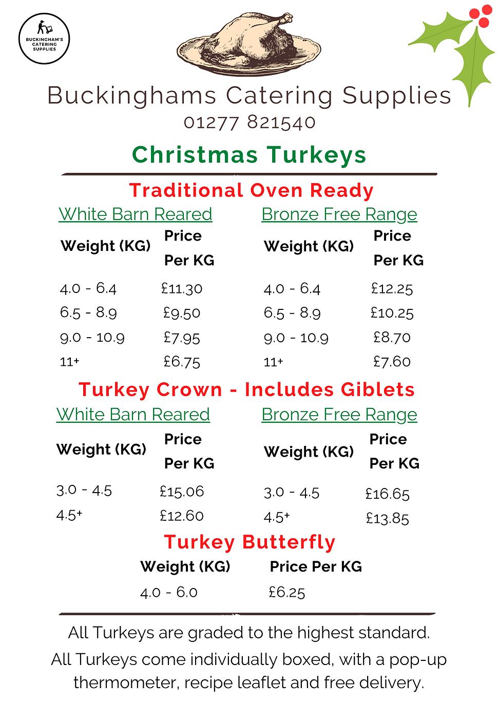 Buckinghams Turkey Price List 2020.png