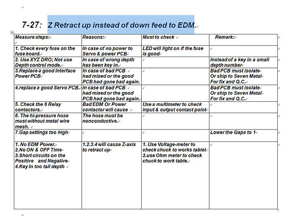 Z Retract up instead of down feed to EDM