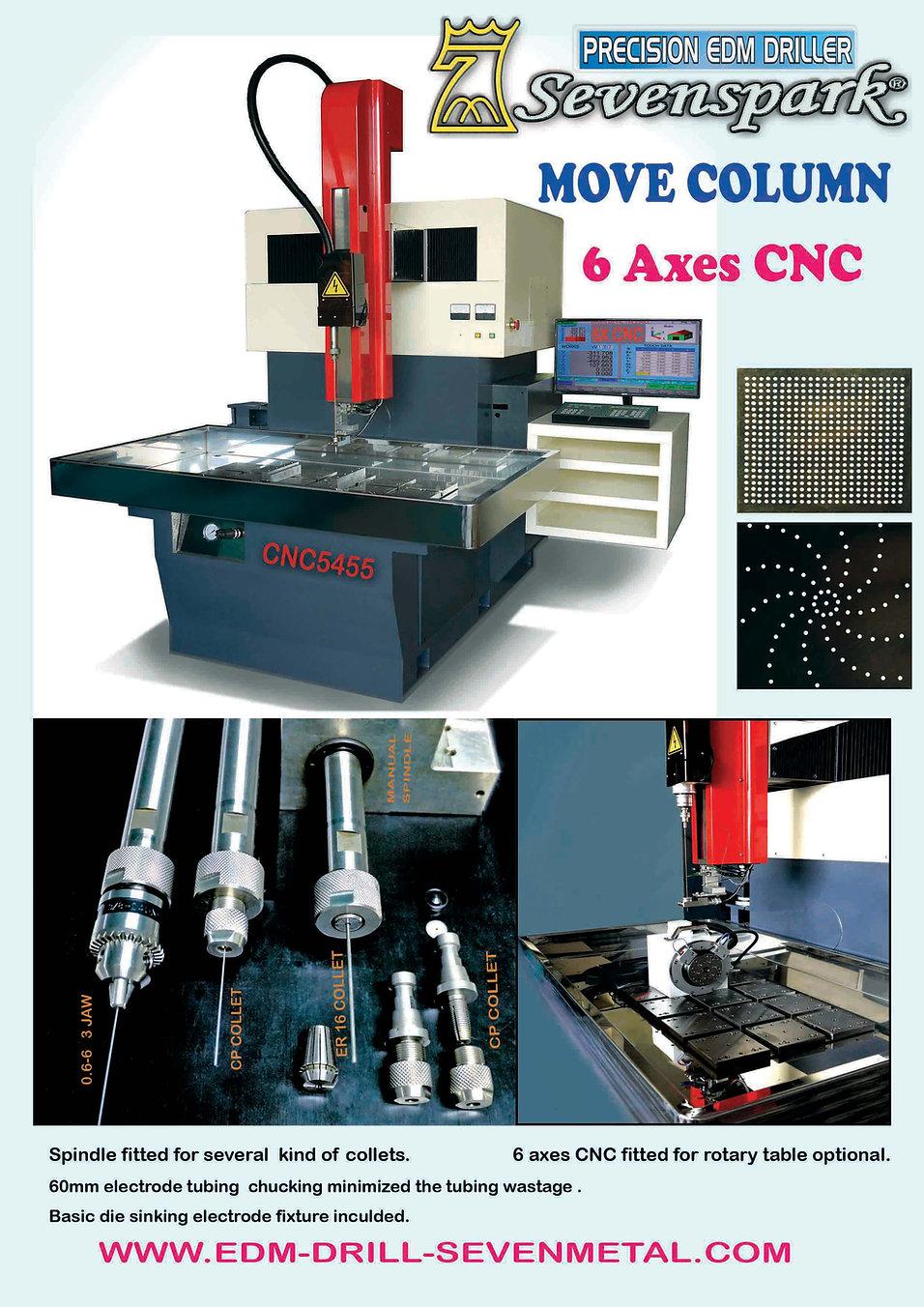 CNC5455 seveenspark EXp AS 40 Pct 2020 1