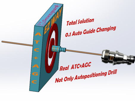 Which type EDM Drills To buy?  CNC  or CNC with ATC+AGC?