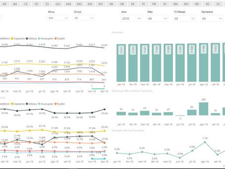 DATASUS - Monitoramento de Mercado: AINDA EM EXCEL?