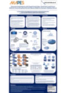 Poster NSCLC MAPES TTrials ISPOR 2018.pn