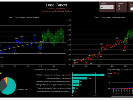 TT Oncology Market Explorer