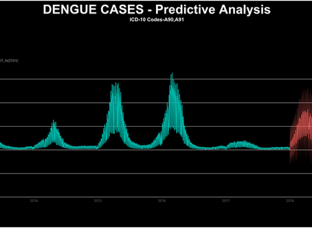 Predictive Analysis for Brazilian Health