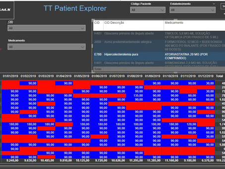 Techtrials - Brazil Patient History Explorer