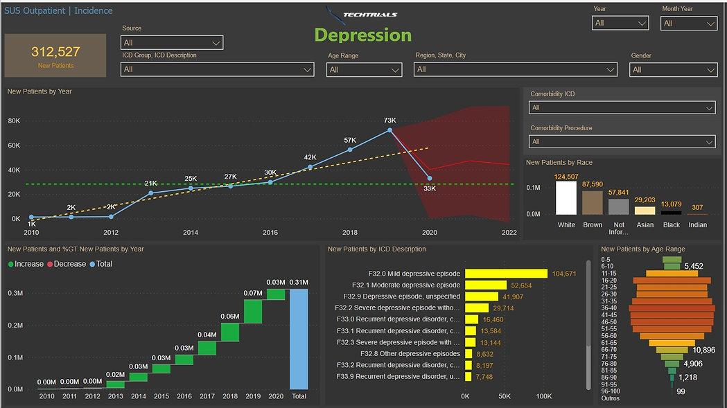 Depression Incidence.jpg