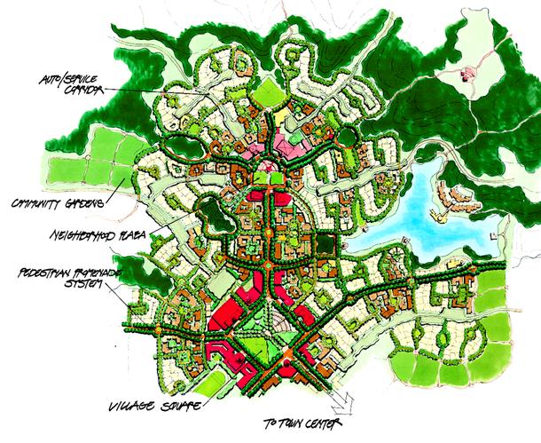 Town Community Core