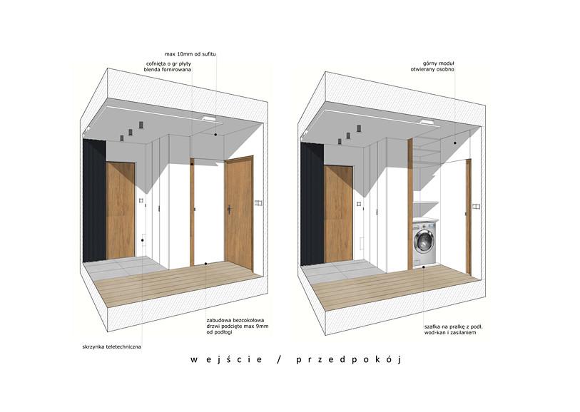 model mebli w korytarzu