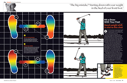 Golf Digest_2020_03-Feet dissociation.pn