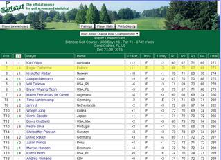Edgar Catherine 2nd  at 53rd Junior Orange Bowl International Golf Championship