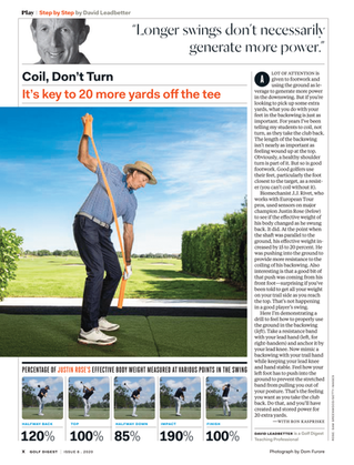 Golf Digest - Coil, don't turn
