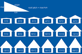 roof-pitch-example.png