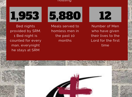 SRM By The Numbers