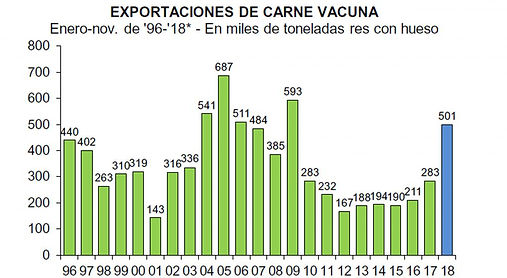 expos-carne-vacuna-18-ciccr_0.jpg