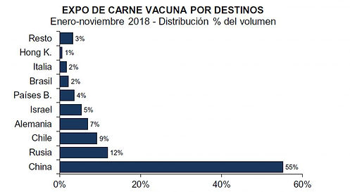 expos-carne-vacuna-destinos.jpg